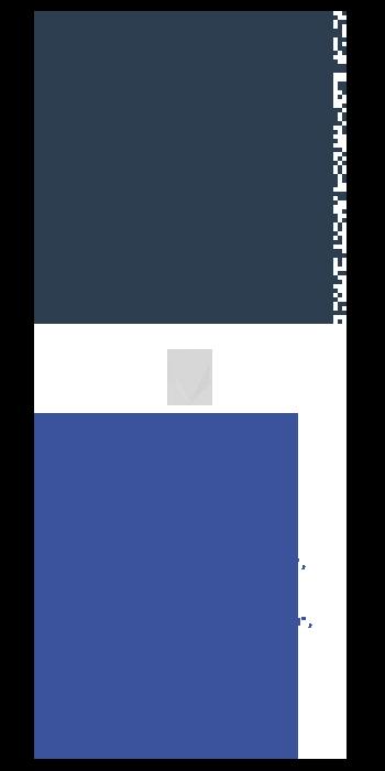 Dekodowanie kodu AZTEC 2D do formatu JSON.